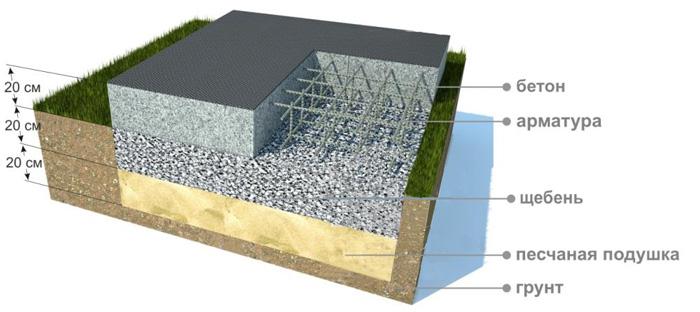 Пучение бетона купить бетон в авито